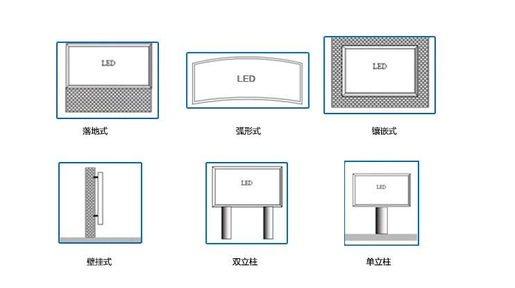 户外固装屏 户外防水LED显示屏